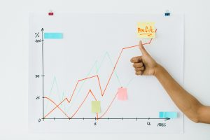 4 benefícios dos princípios da gestão da qualidade para a metrologia